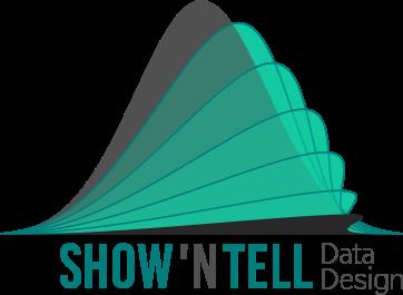 Logo ShowNTell